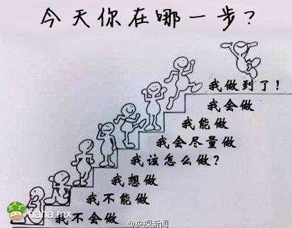 仔细想想,人生无外乎这样,一步一步一个脚印,走下去。